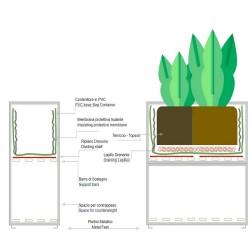 Novia Planters 80x44x40H